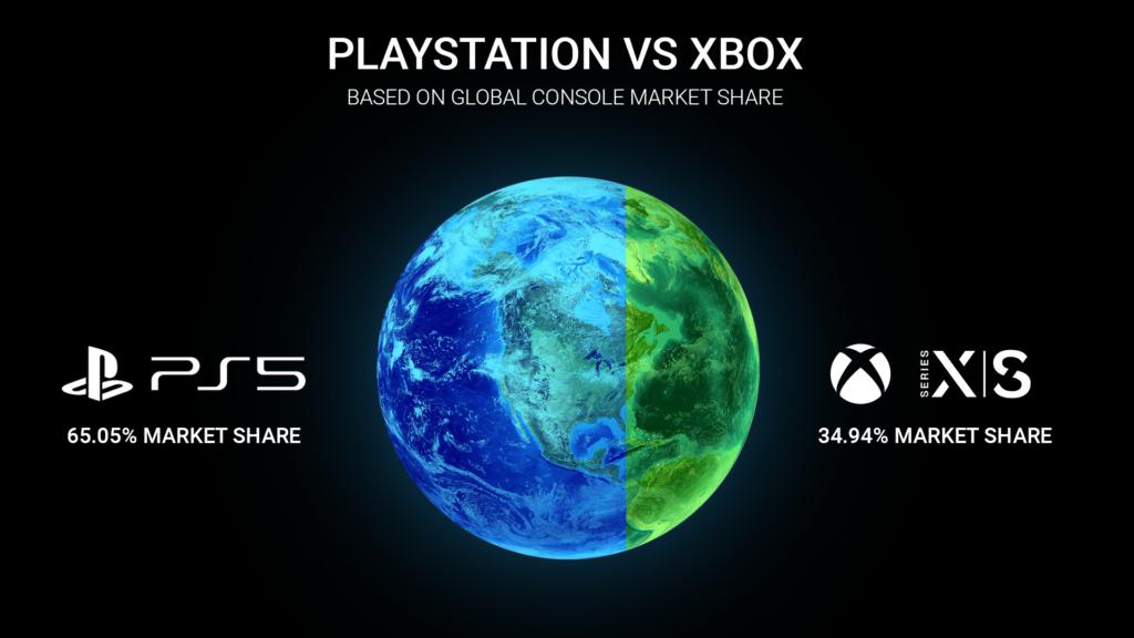 PlayStation Vs Xbox Market Share